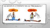 ZONE DE LIBRE ÉCHANGE CONTINENTAL EN AFRIQUE : des perdants et des gagnants !